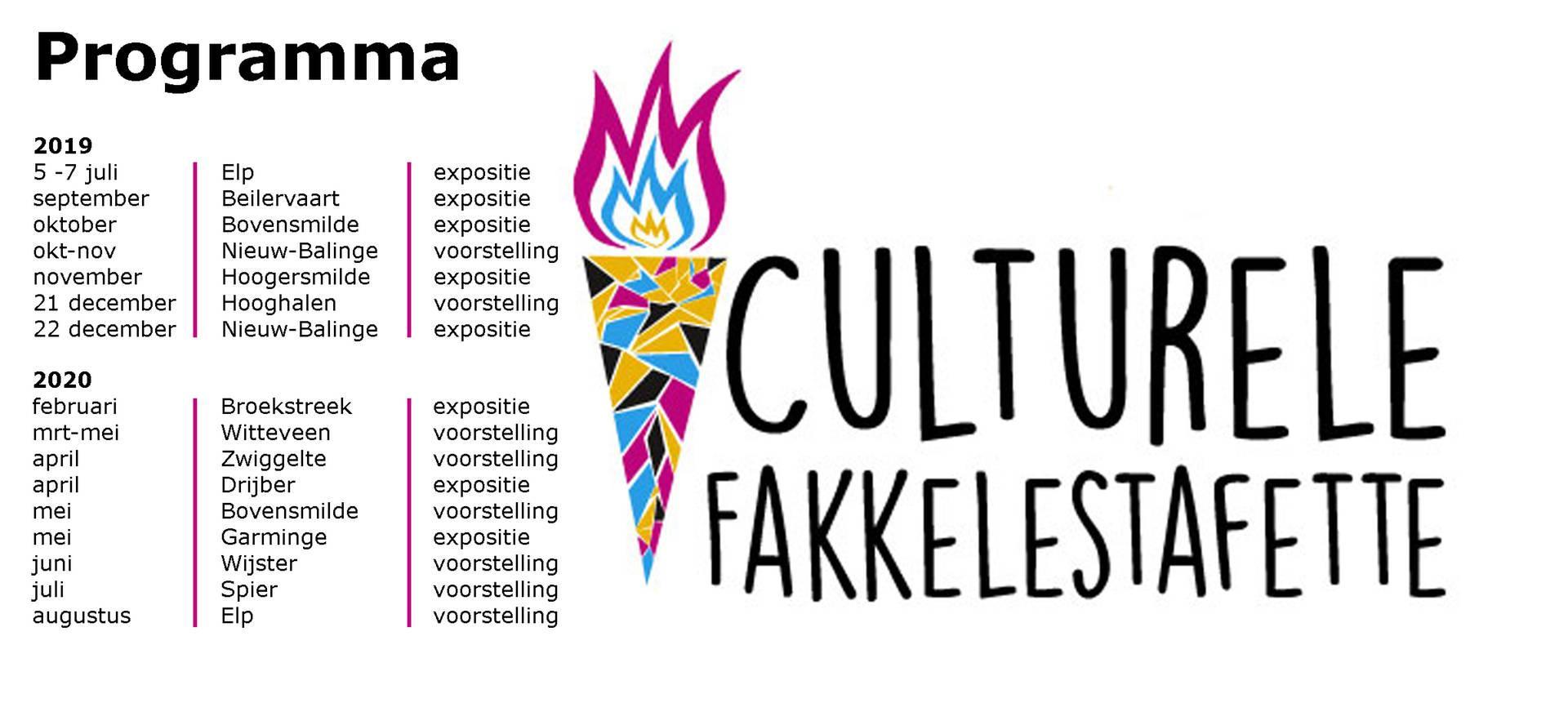 De Culturele Fakkel gaat naar...